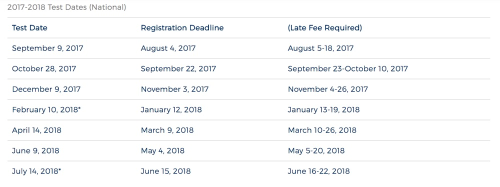 ACT Test Dates 2018-19
